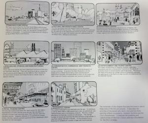 Excerpt from City of Sydney Strategic Plan 1971